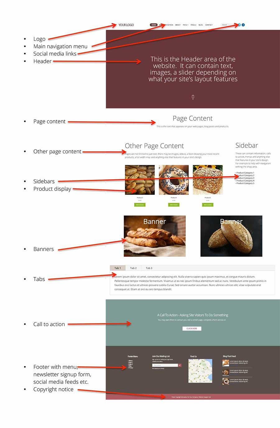 web-design-uk-website-anatomy-2