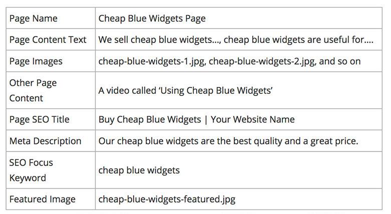 web-design-uk-preparing-website-content-4